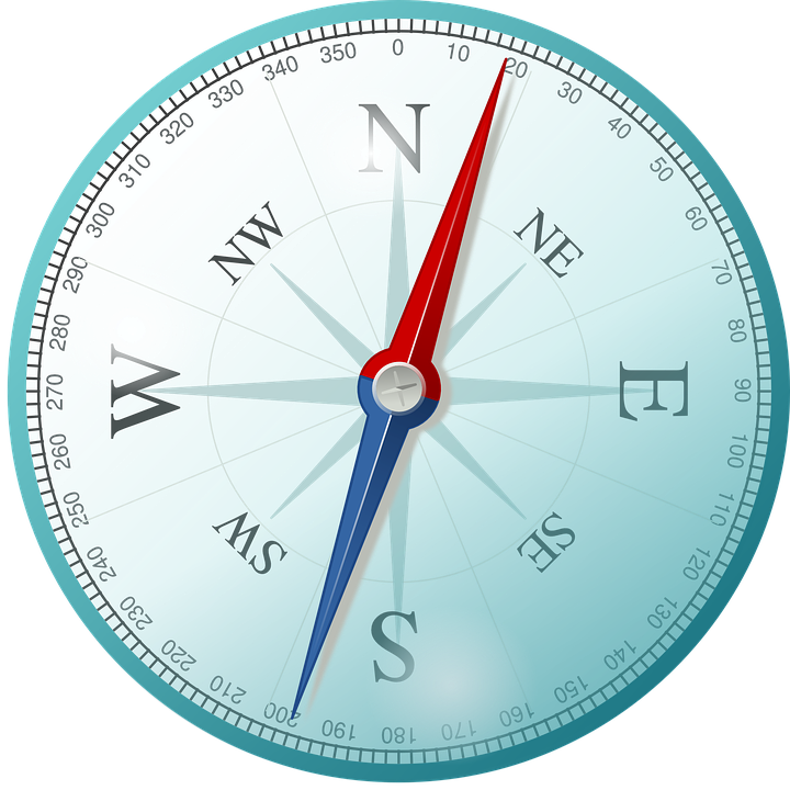 Free vector graphic: Compass, East, North, South, West.