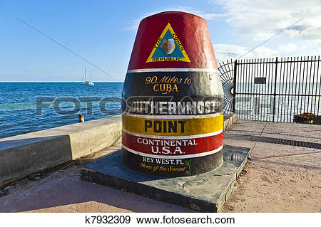 Stock Photograph of Southernmost Point marker, Key West, USA.
