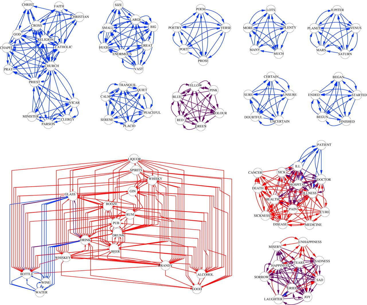 Cycle and flow trusses in directed networks.