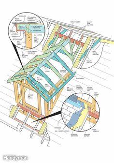 Click Here for PDF File of Truss Design 28' standard attic truss.
