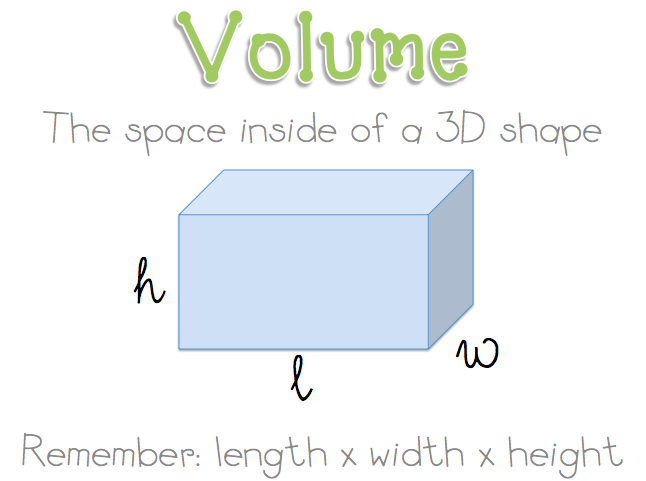 Similiar Volume In Science Clip Art Keywords.