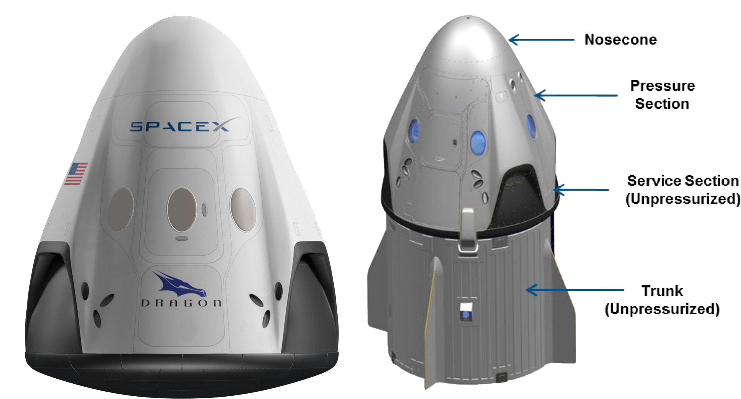 Crew Dragon overview w labels (SpaceX).