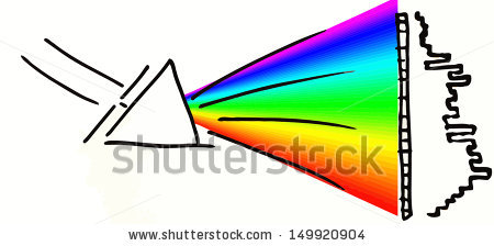 Spectrometer Stock Photos, Royalty.