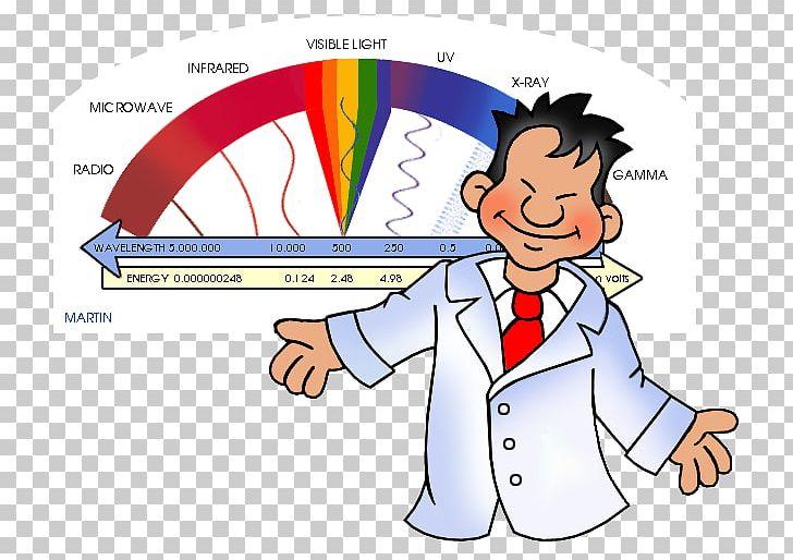 Light Electromagnetic Spectrum Electromagnetic Radiation PNG.