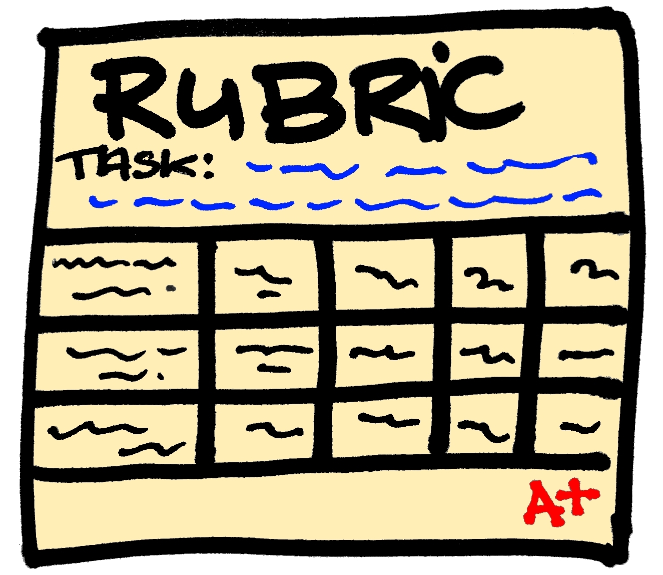 Rubric thesis evaluation.