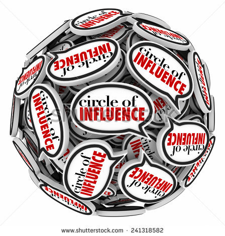 Sphere Of Influence Stock Photos, Royalty.