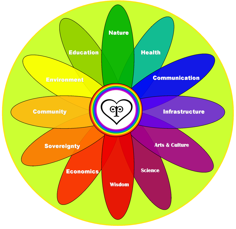 Peace Synergy Sphere.