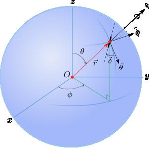 Spheric Clip Art Download.
