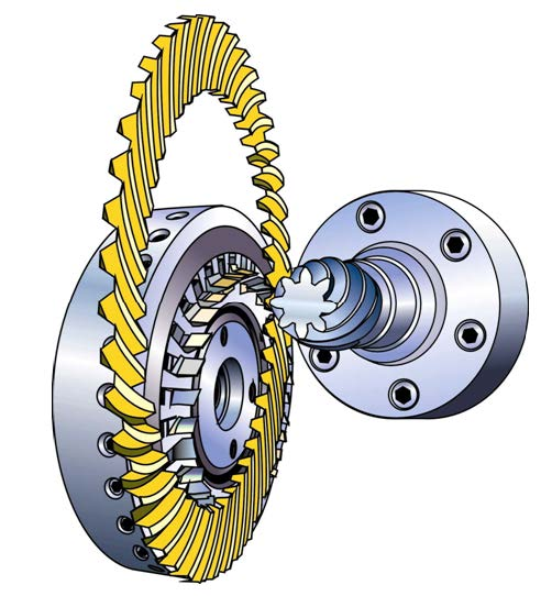 The Basics of Gear Theory : Gear Technology June 2015.