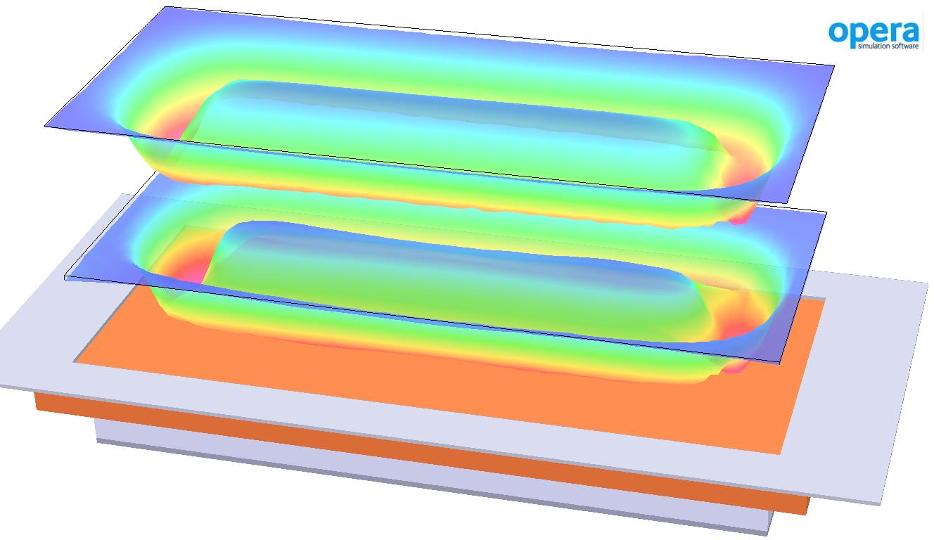A unique simulation solution for magnetron sputter coaters.