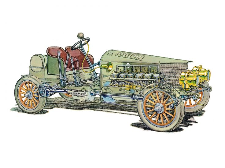 1903 Spyker 60HP rally race racing vintage retro wallpaper.