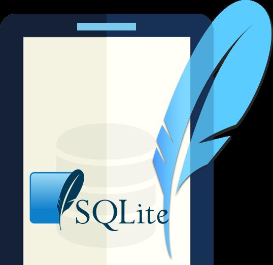 SQLite Database Management Services Company.