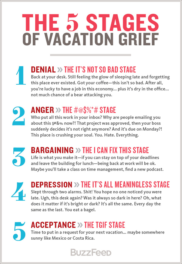 The 5 Stages Of Vacation Grief [PIC].