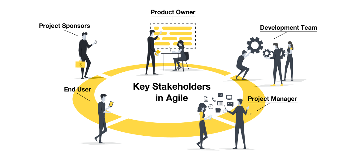Key Stakeholders in Agile Product Development.