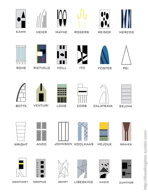 1000+ images about Architect on Pinterest.
