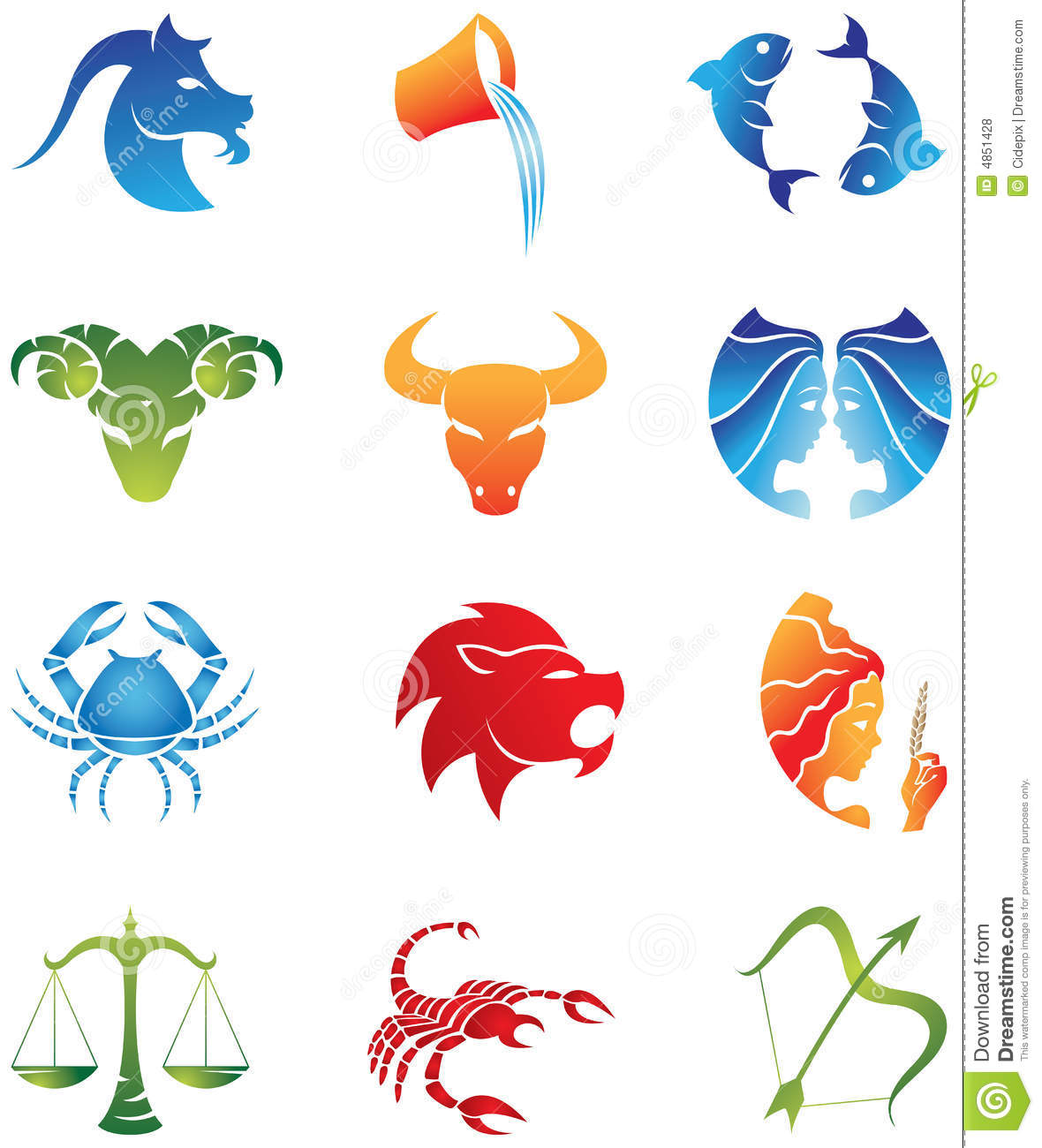 Zodiac Star Signs.