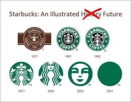 Unbranding Parody Graphs.