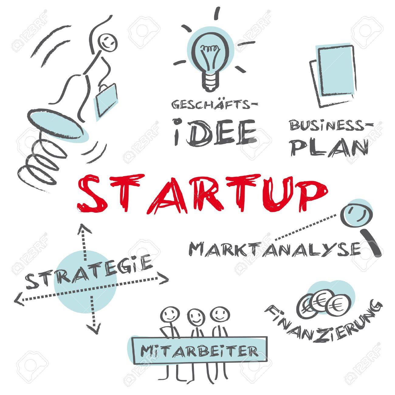 Business Start Up Clip Art.