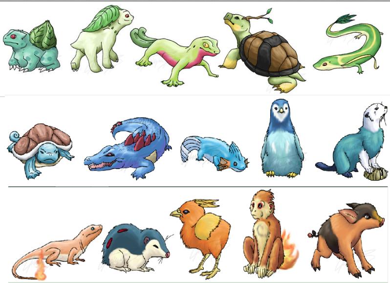 17 Best images about Starter Pokémon on Pinterest.