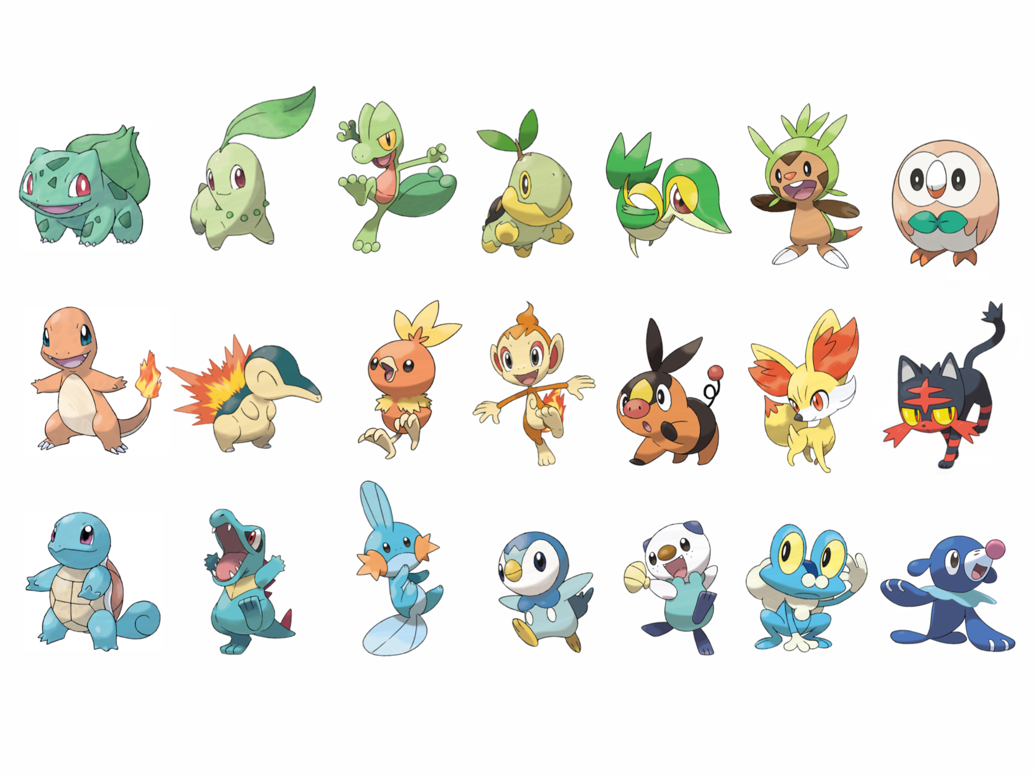 What Starter Pokemon are You.