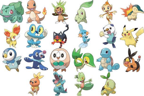 Liste Aller Pokemon