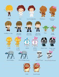 Cute Star Wars Clipart.