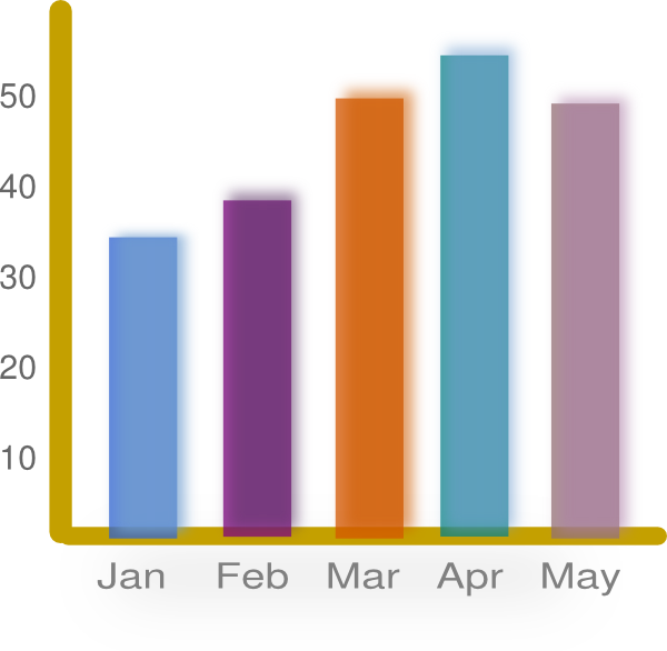 Statistics Clip Art at Clker.com.