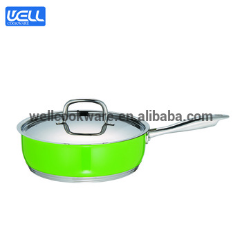 Fry Pan Clipart Frying Pan Dream Meaning Of Stainless Steel Pots.