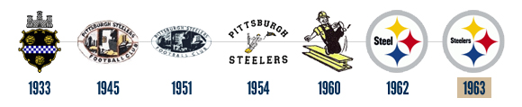 Free Steelers Symbol, Download Free Clip Art, Free Clip Art.