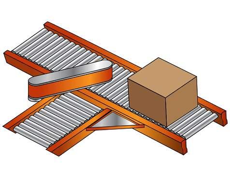 Conveyor Basics.