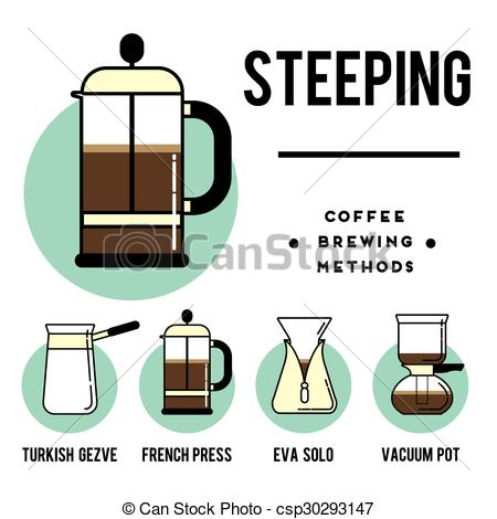 EPS Vector of Coffee brewing methods. Steeping. Different ways of.