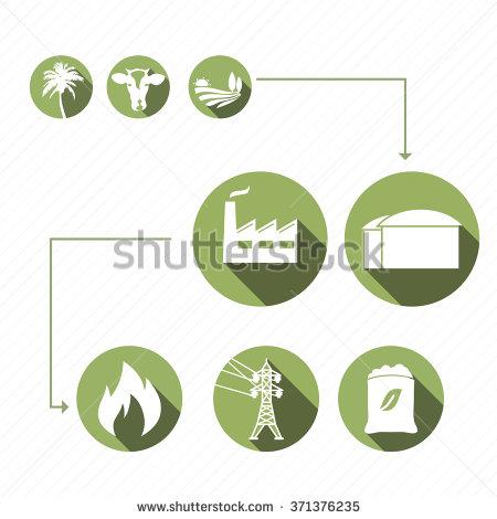 Biogas Lizenzfreie Bilder und Vektorgrafiken kaufen, Bilddatenbank.