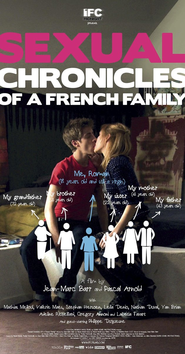 Sexual Chronicles of a French Family (2012).