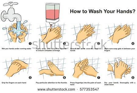 Washing Hands Cartoon Stock Photos, Royalty.
