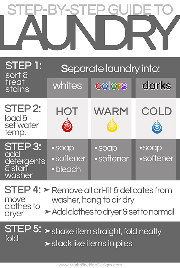 Some helpful reminders about garment care and cleaning.