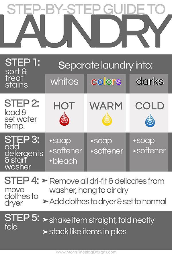 steps hang clothes clipart #11