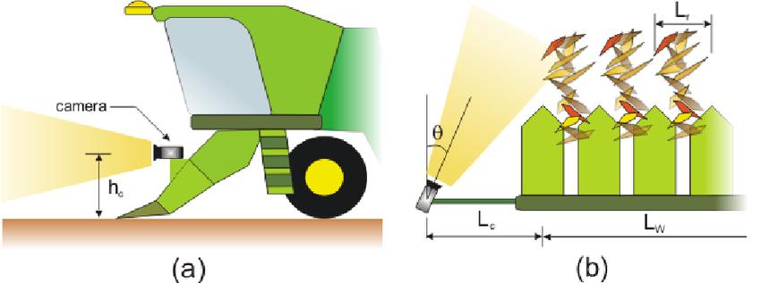 Autonomous Guidance of a Corn Harvester using Stereo Vision (PDF.
