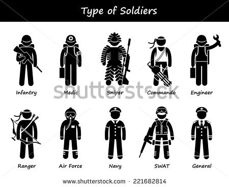 Soldier Types Class Stick Figure Pictogram Stock Illustration.