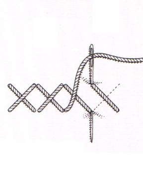 Stitches Clip Art.