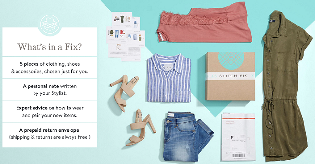 5 Stitch Fix Competitors and Companies like Stitch Fix.