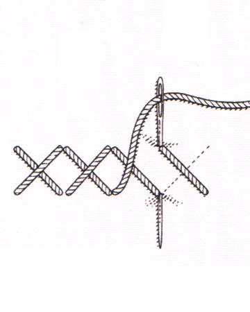Sewing stitch clipart.