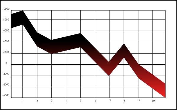 Graph Crash Clip Art at Clker.com.