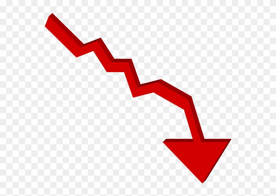 County Unemployment Drops 6%.