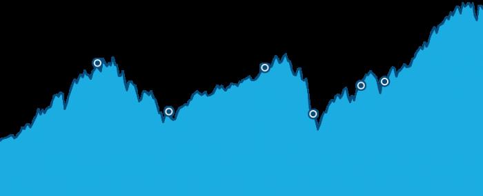 Stock Market Graph Png Vector, Clipart, PSD.