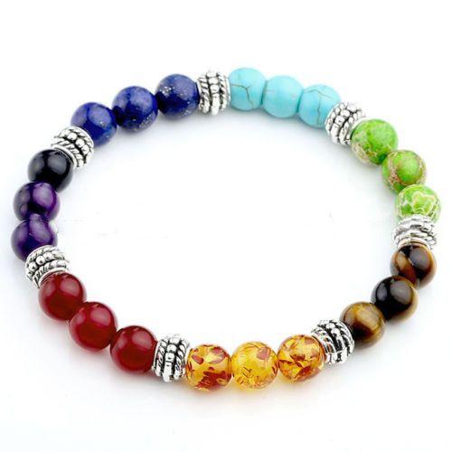 1000+ ideas about Chakra Jewelry on Pinterest.