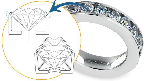 Diamond Setting Types, Popular Types of Ring Settings.