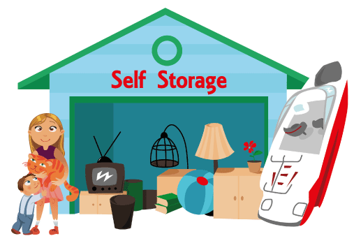 Types of Storage.