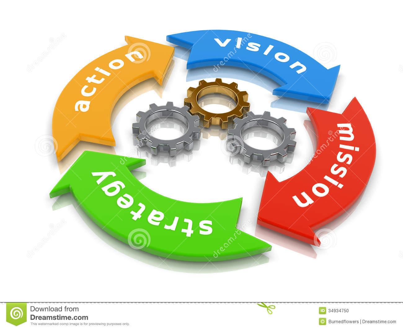 Strategic planning clipart.