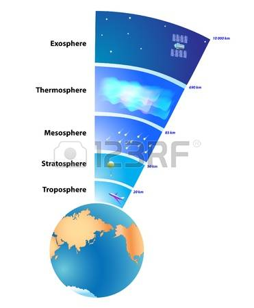 6,785 Stratosphere Cliparts, Stock Vector And Royalty Free.