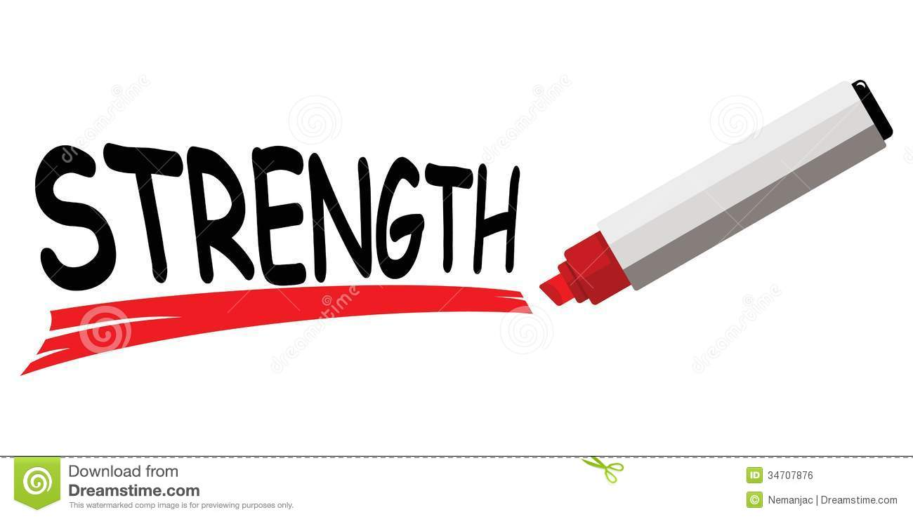 Images Of Strengths.